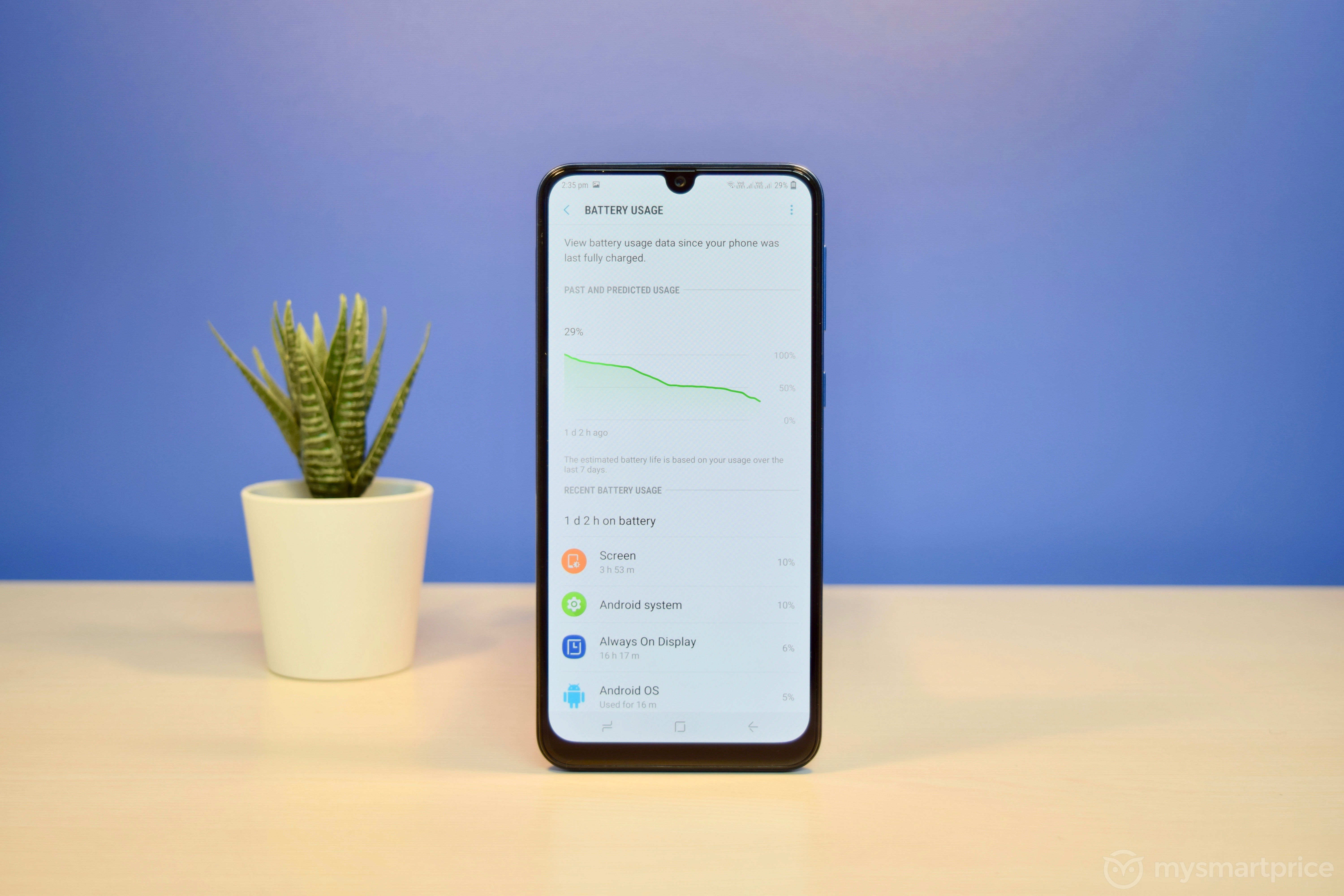 Samsung Galaxy M30 Review - Battery