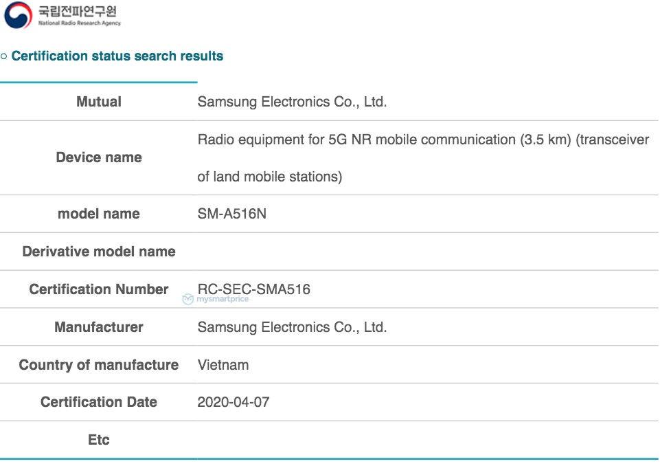 """شهادة samsung galaxy a51 5g nrra """"width ="""" 961 """"height ="""" 678 """"srcset ="""" https://assets.mspimages.in/wp-content/uploads/2020/04/samsung-galaxy-a51-5g-nrra- certified.png 961w، https://assets.mspimages.in/wp-content/uploads/2020/04/samsung-galaxy-a51-5g-nrra-certification-300x212.png 300w، https: //assets.mspimages. in / wp-content / uploads / 2020/04 / samsung-galaxy-a51-5g-nrra-certified-768x542.png 768w، https://assets.mspimages.in/wp-content/uploads/2020/04/samsung -galaxy-a51-5g-nrra-certified-100x70.png 100w، https://assets.mspimages.in/wp-content/uploads/2020/04/samsung-galaxy-a51-5g-nrra-certification-696x491. png 696w ، https://assets.mspimages.in/wp-content/uploads/2020/04/samsung-galaxy-a51-5g-nrra-certification-595x420.png 595w ، https://assets.mspimages.in/ wp-content / uploads / 2020/04 / samsung-galaxy-a51-5g-nrra-certified-50x35.png 50w """"أحجام ="""" (الحد الأقصى للعرض: 961 بكسل) 100 فولت / 961 بكسل"""