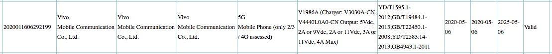 """شحن سريع iQOO Z1 44W """"width ="""" 1109 """"height ="""" 110"""