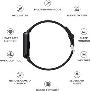 846d1b4ce Noise Colorfit Pro Fitness Band Price in India