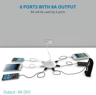 Portronics UFO Home 6 Port Charger Price in India