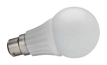 Syska 12 W Glass LED Bulb (Warm White) Price in India