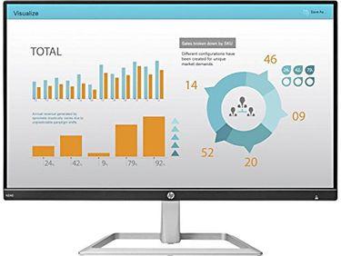 HP N240 23.8 Inch Full HD IPS Monitor Price in India