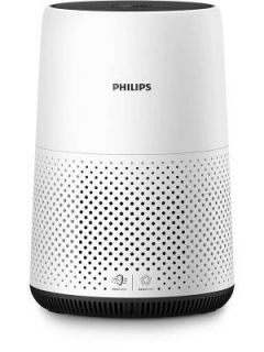 Philips AC0817/20 Air Purifier Price in India