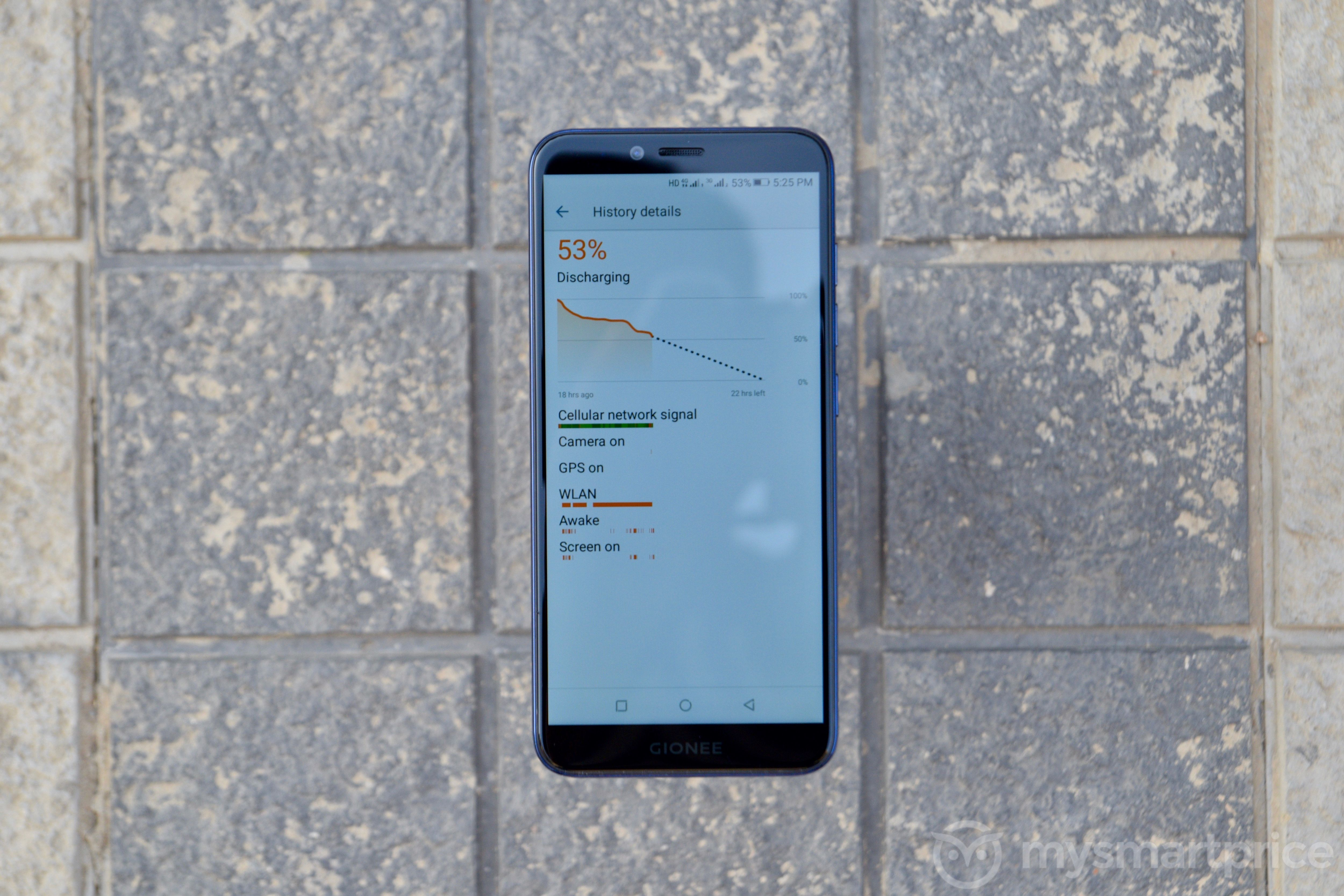 Gionee S11 Lite Review: Beauty Is Only Skin Deep