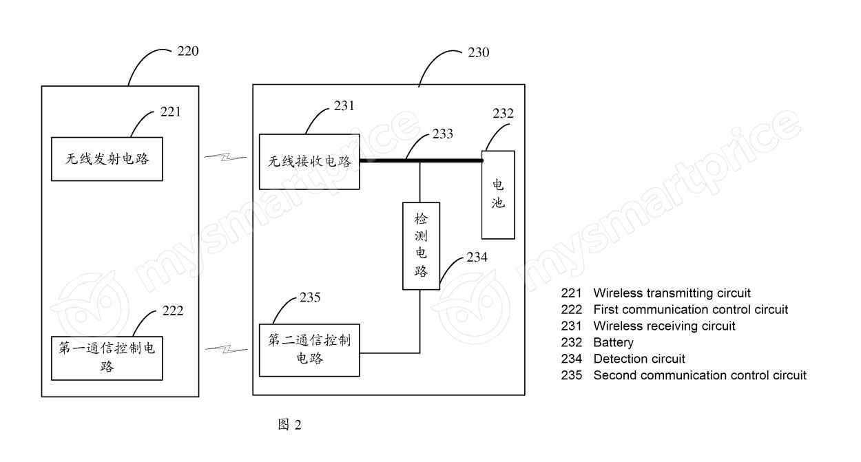 Oppo Wireless Charging Patent