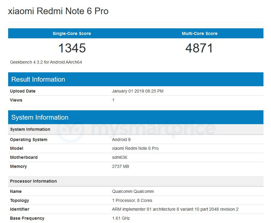 Xiaomi Redmi Note 6 Pro Caught on Geekbench Running Android