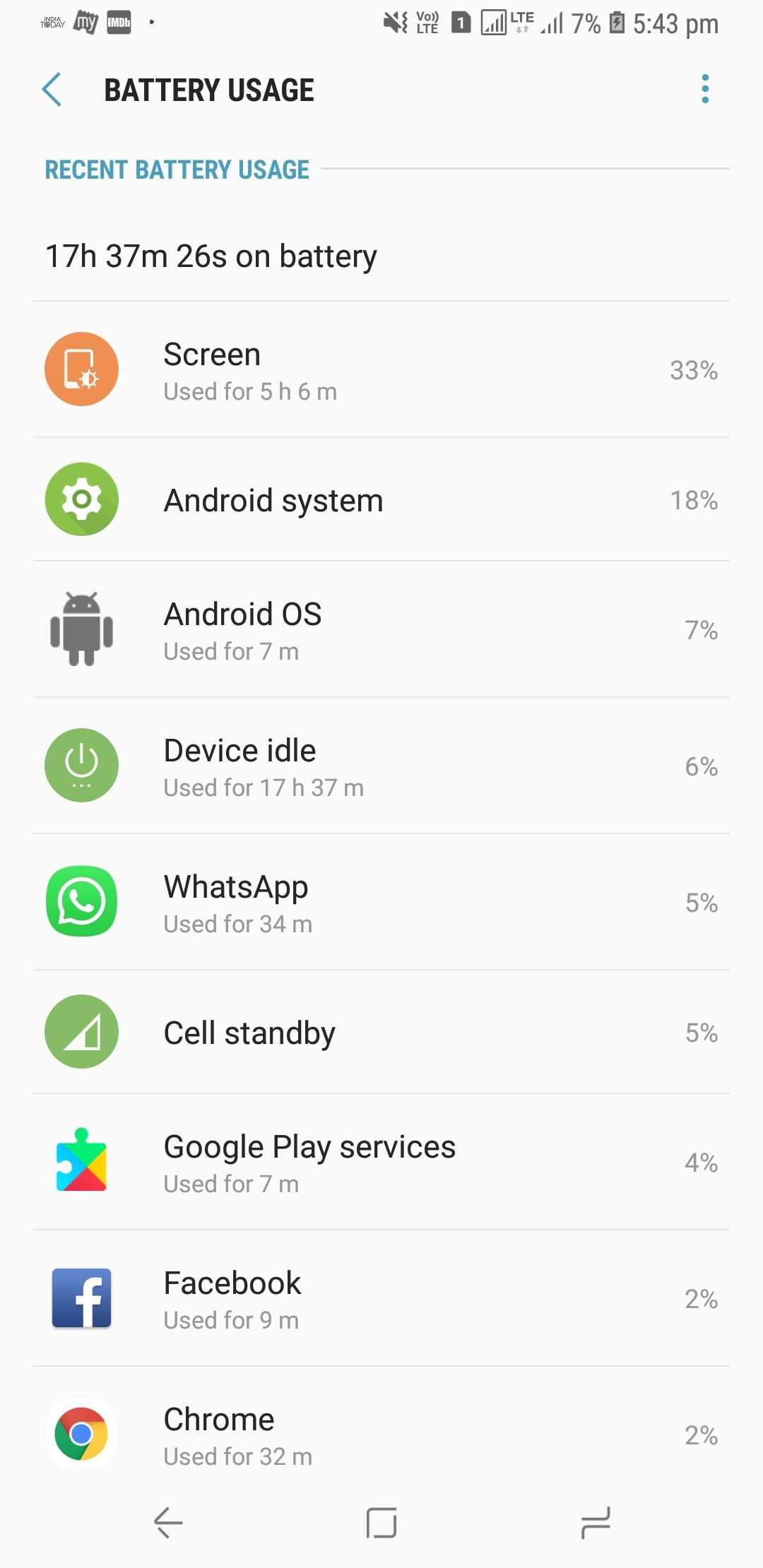 Samsung Galaxy S9+ Battery Life India