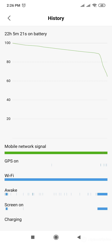 Xiaomi Redmi Note 7 Pro Battery Backup Screenshot 01