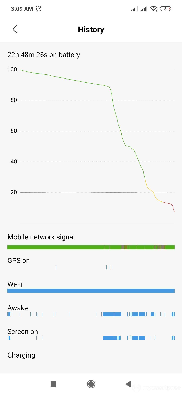 Xiaomi Redmi Note 7 Pro Battery Backup Screenshot 02