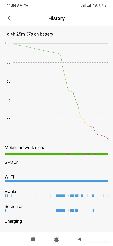 Xiaomi Redmi Note 7 Pro Battery Backup Screenshot 03