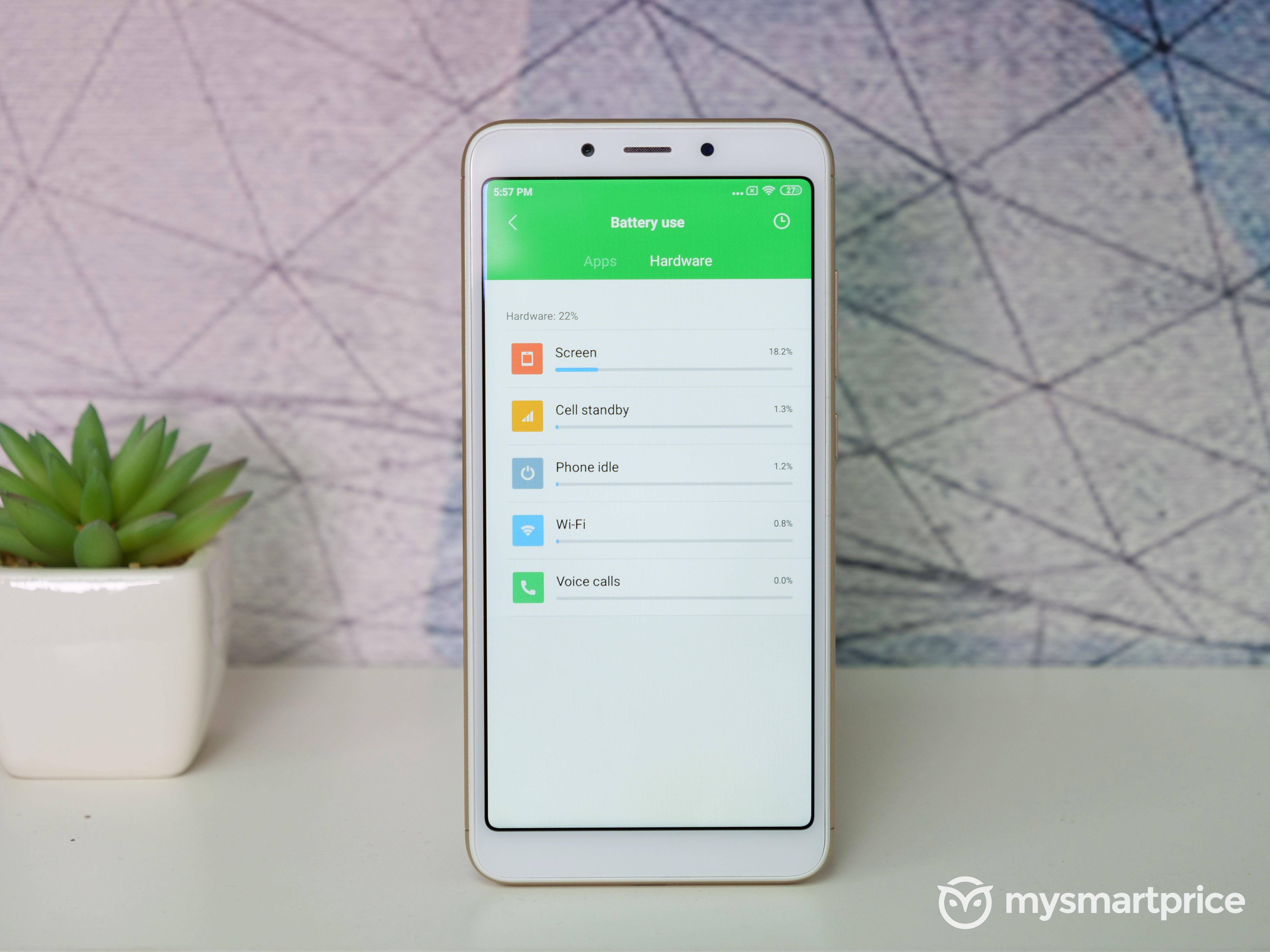 Xiaomi Redmi 6 Review: A Step Down From The Redmi 5 - MySmartPrice