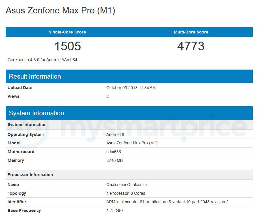 ASUS Zenfone Max Pro M1 With Android 9 Pie Appears on