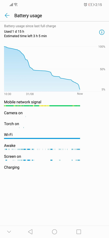 Huawei Nova 3i Review: In A Tight Spot - MySmartPrice