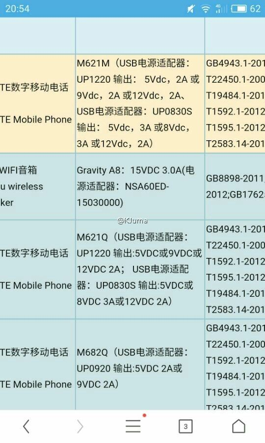 Meizu_M5_Note_3C_certification