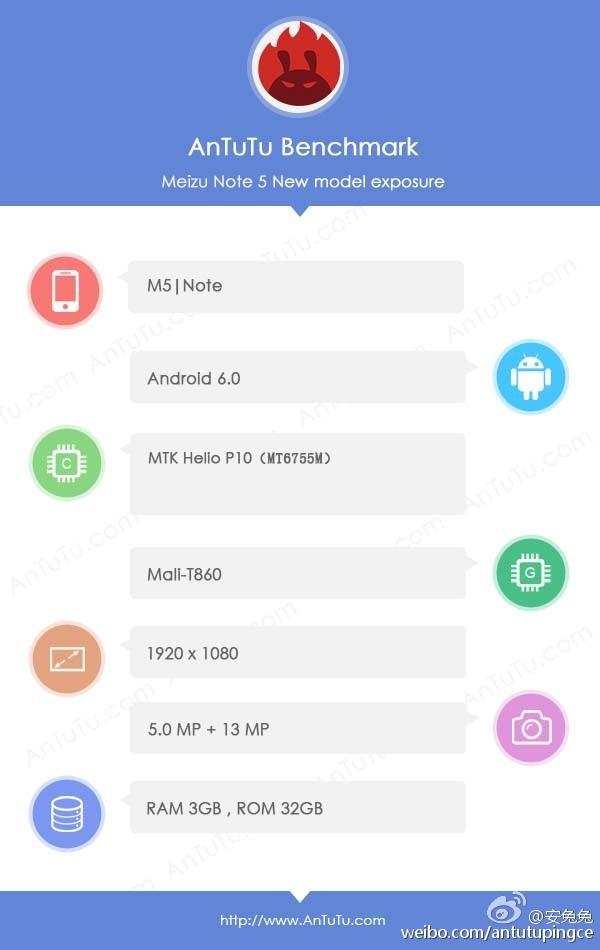 Meizu M5 Note AnTuTu Benchmark Specifications