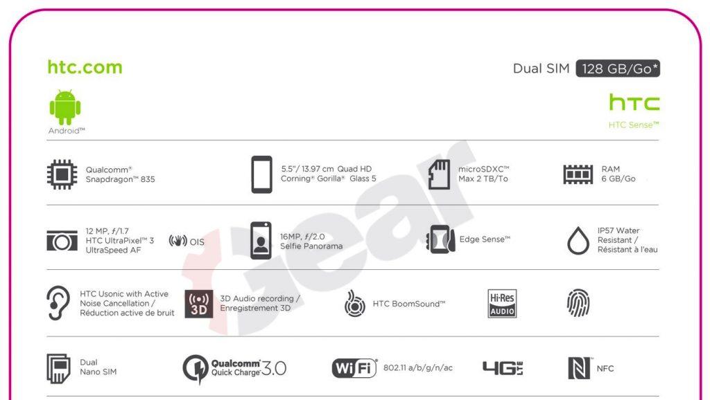 HTC U 11 Specifications