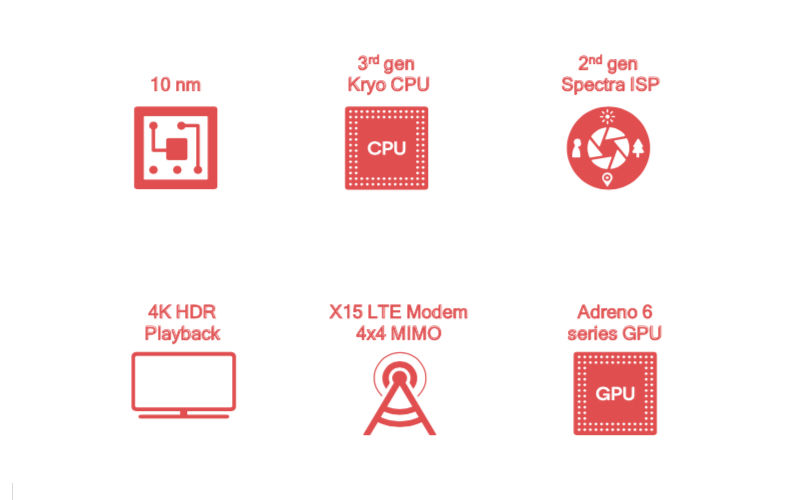 Qualcomm Snapdragon 710 Features - 01