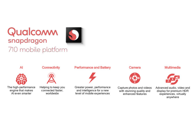 Qualcomm Snapdragon 710 Features - 02