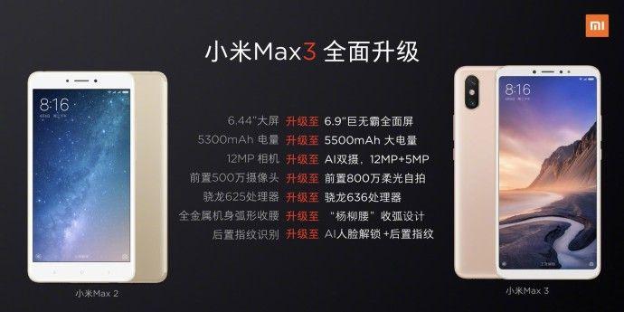 Xiaomi Mi Max 3 vs Mi Max 2: What's New and Different