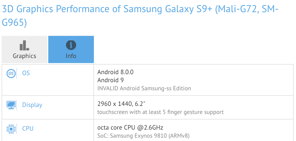 Samsung Galaxy S9 With Android 9 Pie on GFXBench Hints at