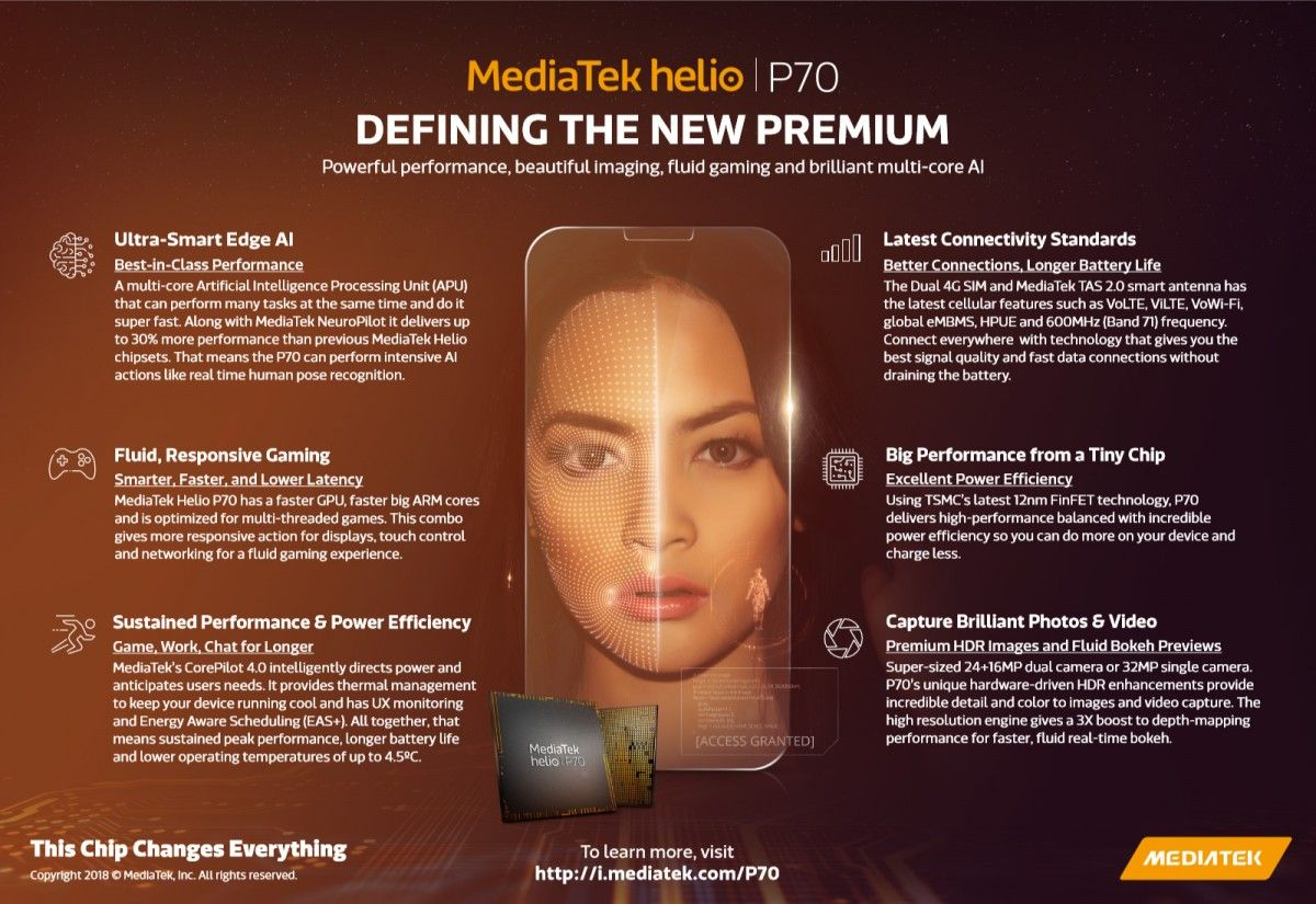 Mediatek P70 Features