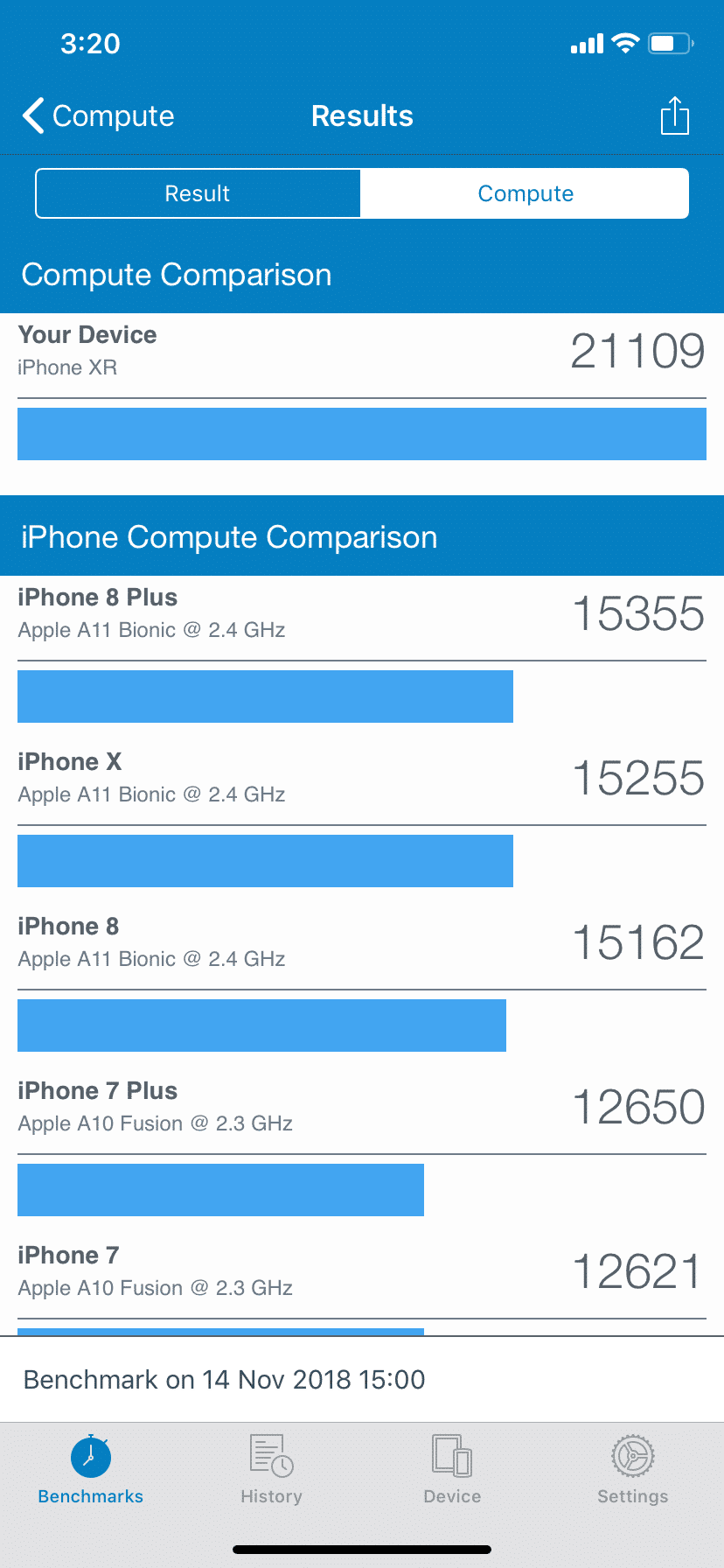 Apple iPhone XR Benchmark Geekbench Compute