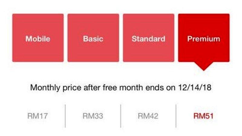 Netflix Mobile Only Subscription Plans
