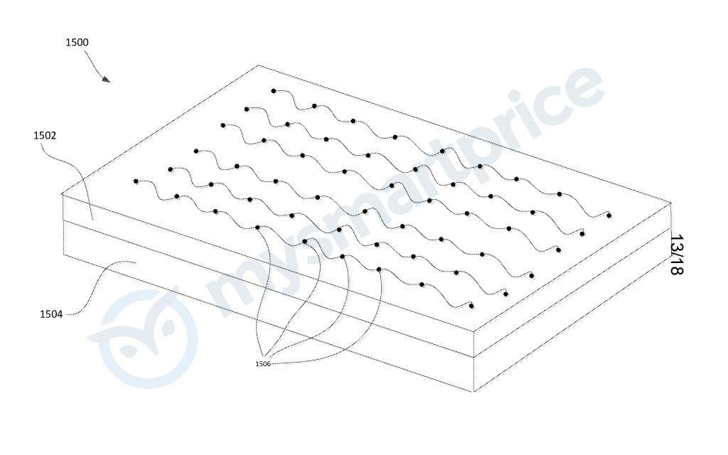Google Foldable Phone Patent Kevlar Fibres