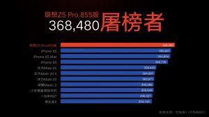 Lenovo Z5 Pro
