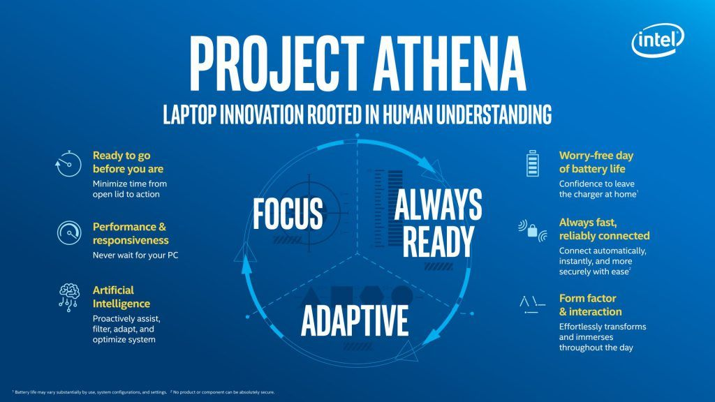 Intel Project Athena Infograph