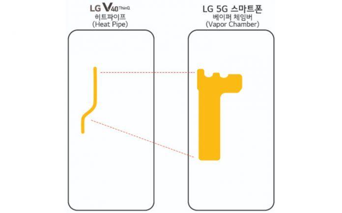 LG 5G Smartphone Vapor Chamber