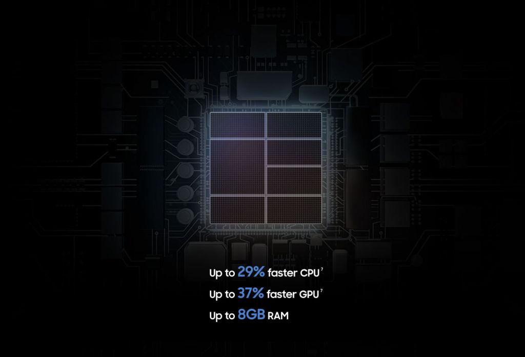 Samsung Galaxy S10 Plus Exynos 9820 Processor