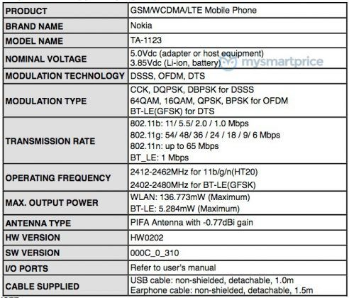 Nokia 1 Plus (TA-1123) FCC
