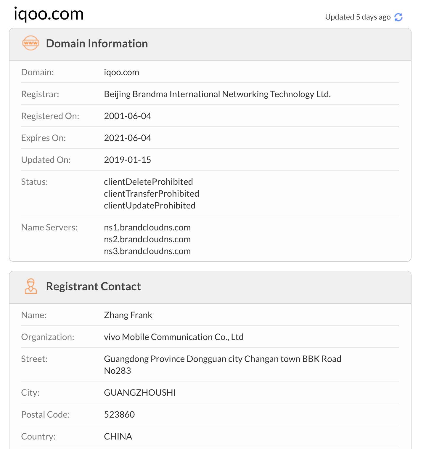 IQOO Domain details