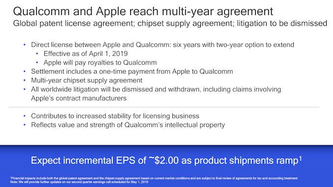 Qualcomm Apple License Agreement 2019
