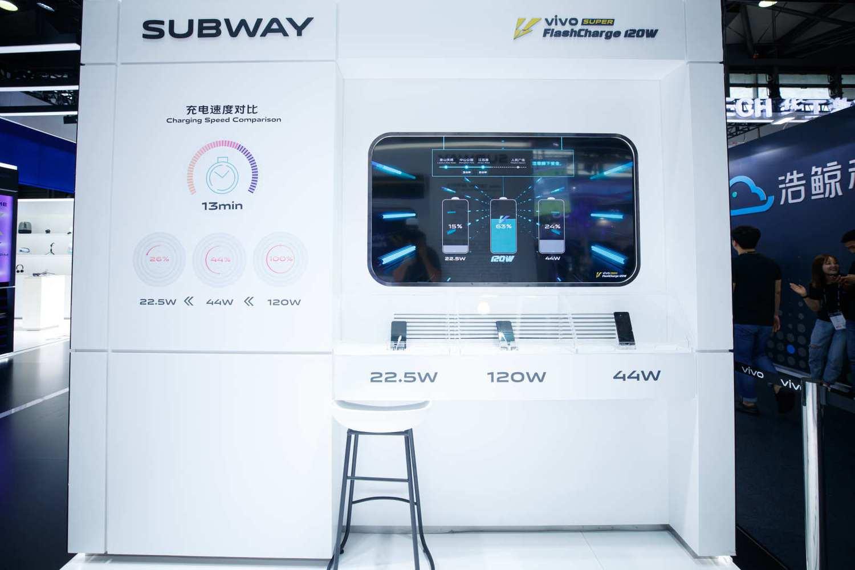 Vivo 120W Super FlashCharge - MWC Shanghai 2019