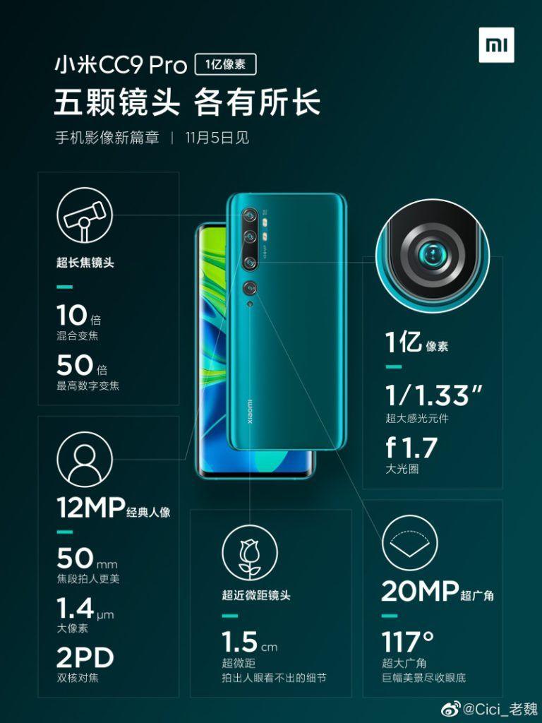 Xiaomi Mi CC9 Pro Penta Camera Specs