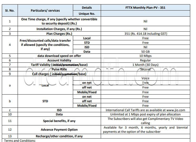 jio fiber inr 351 broadband plan