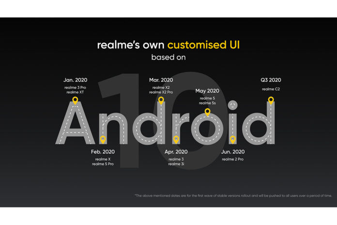 Roadmap for the rollout of Realme's custom UI based on Android 10