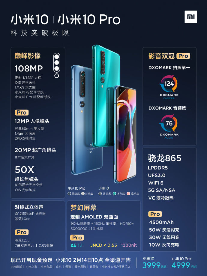 Mi 10 and Mi 10 Pro specifications and prices