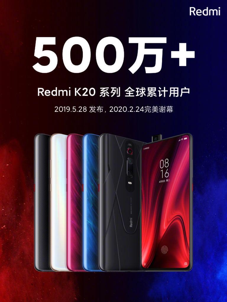 Redmi K20 series reach five million sales milestone globally