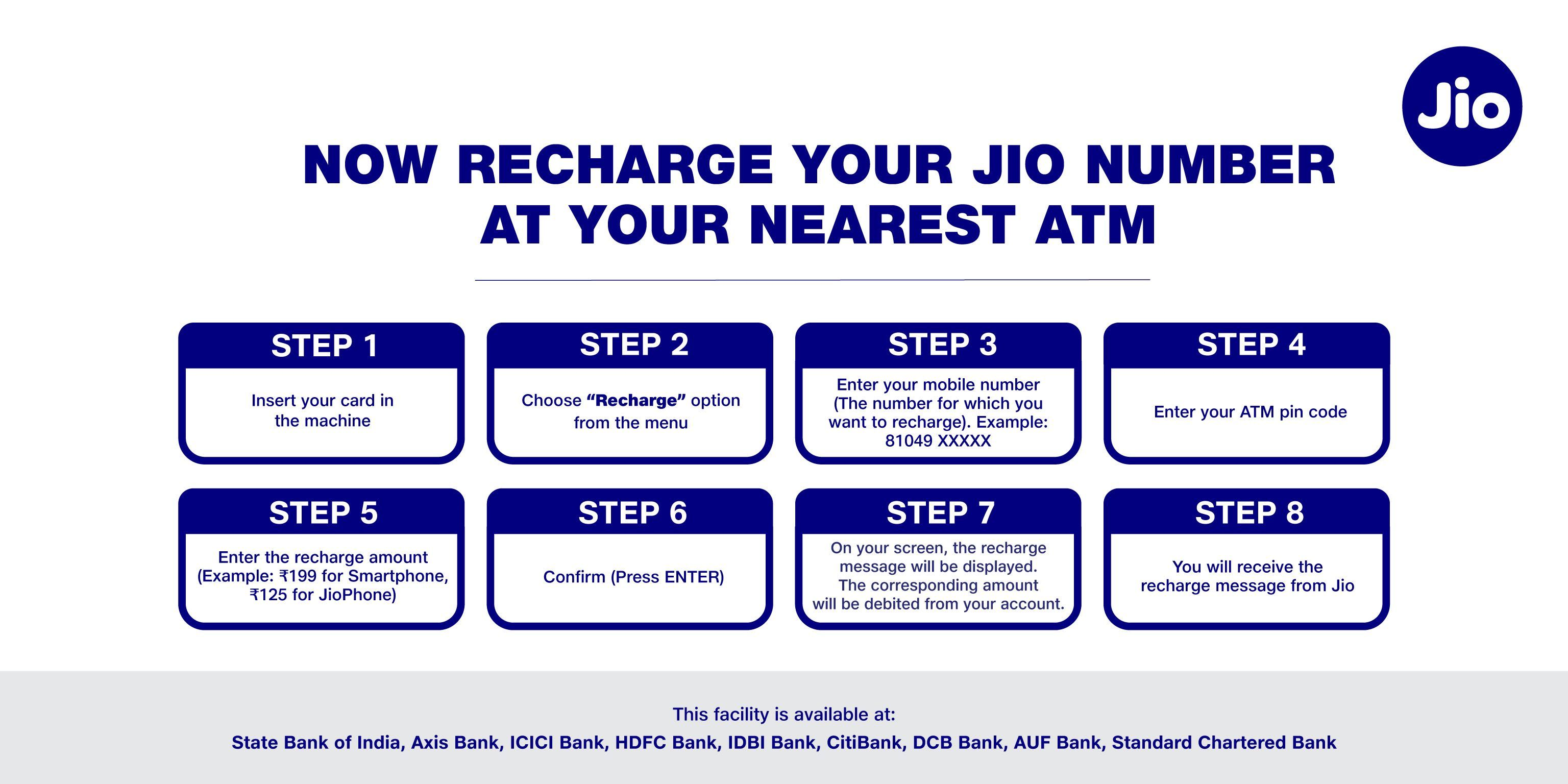 Reliance Jio ATM recharge process