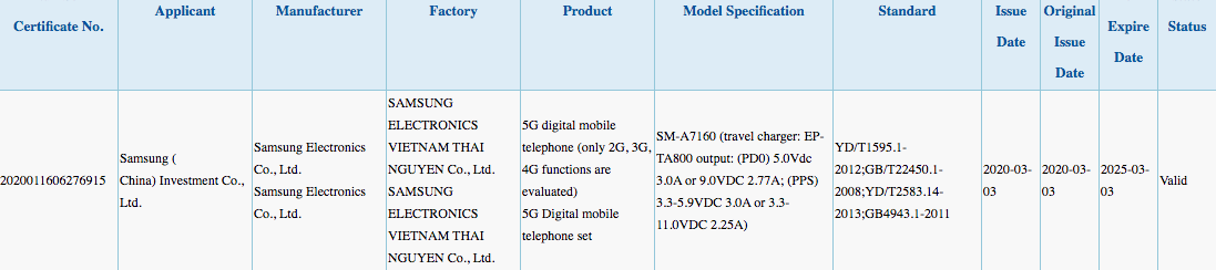 Samsung Galaxy A71 5G with 25W Fast Charging Spotted on the 3C Certification Website