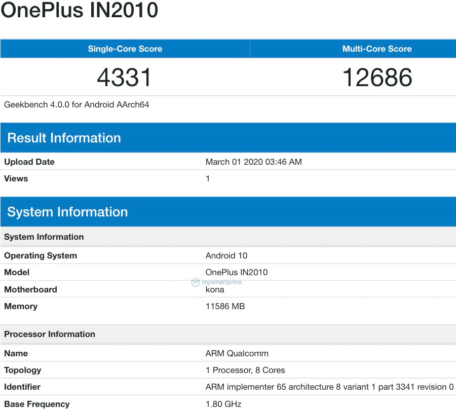 oneplus in2010 geekbench