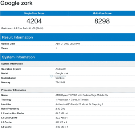 Google Zork Chromebook with AMD Ryzen 3700C CPU spotted on Geekbench