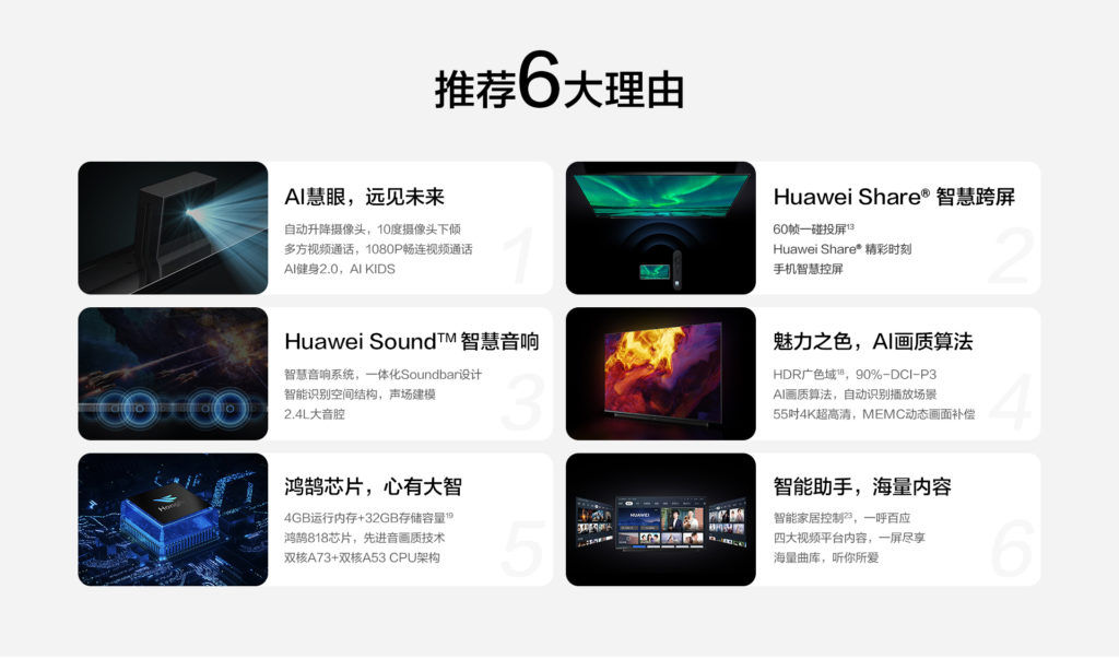 Huawei Vision V55i features