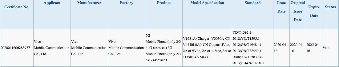 IQOO Neo 3 44W fast charging