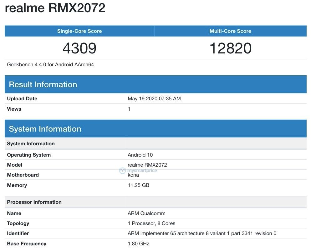 Realme RMX2072 listed on Geekbench