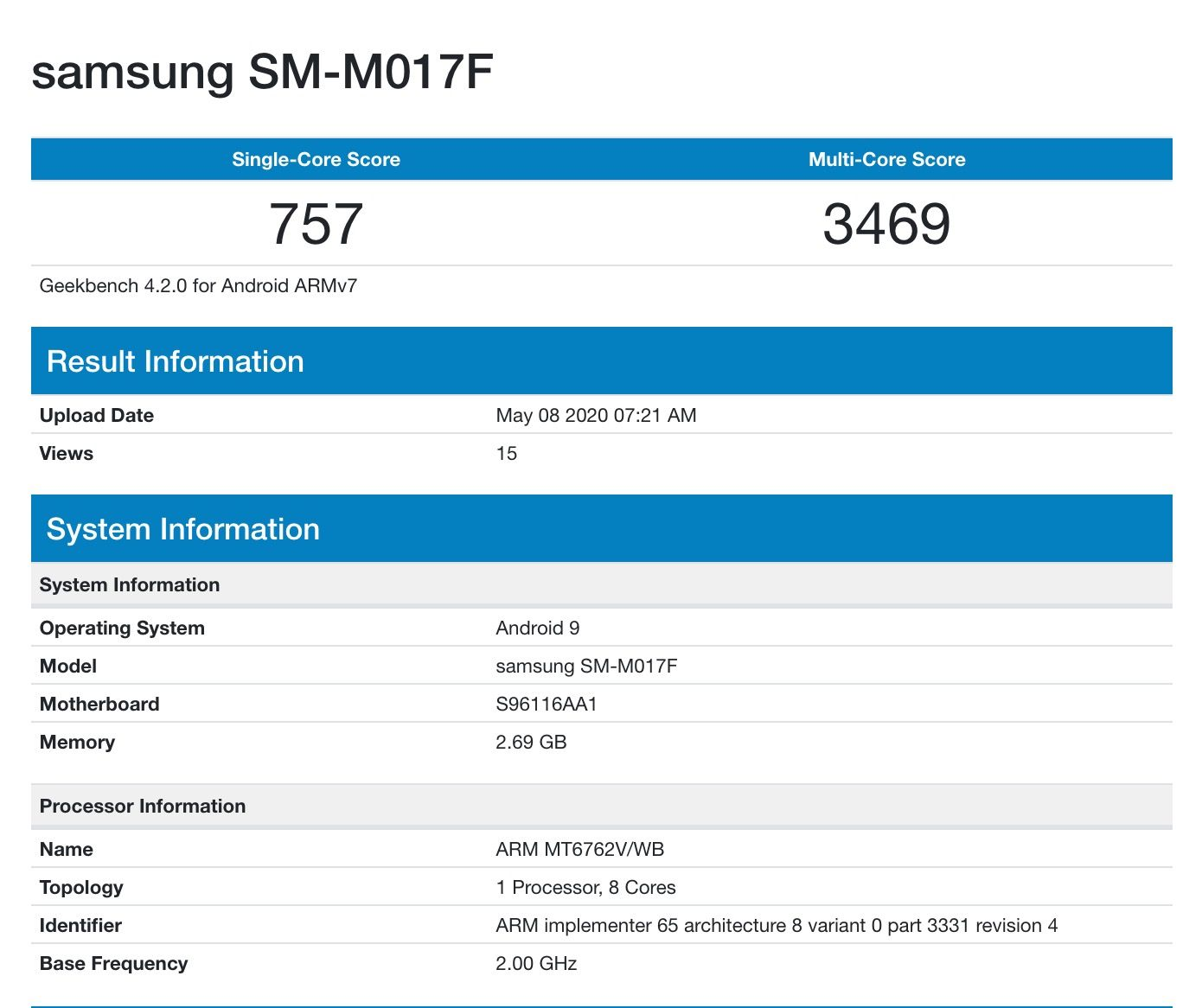 Samsung Galaxy M01s Geekbench